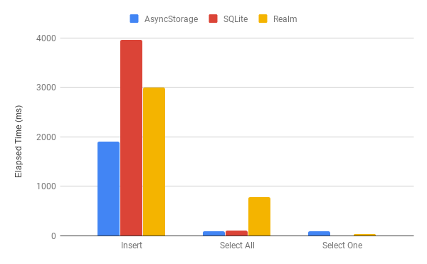 chart 2.png